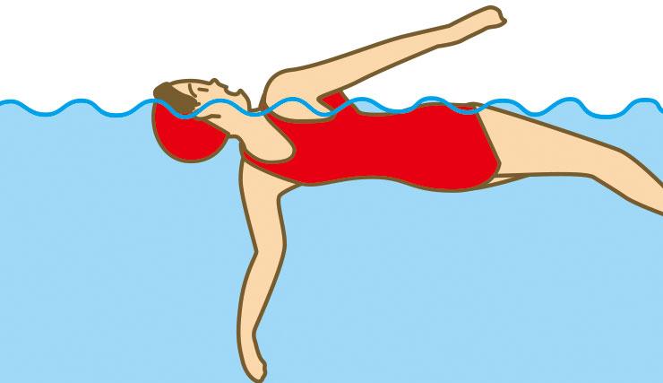 背泳ぎの息継ぎの仕方イラスト
