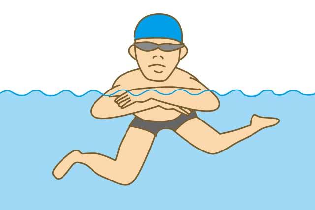 立ち泳ぎは古式泳法にも取り入れ...
