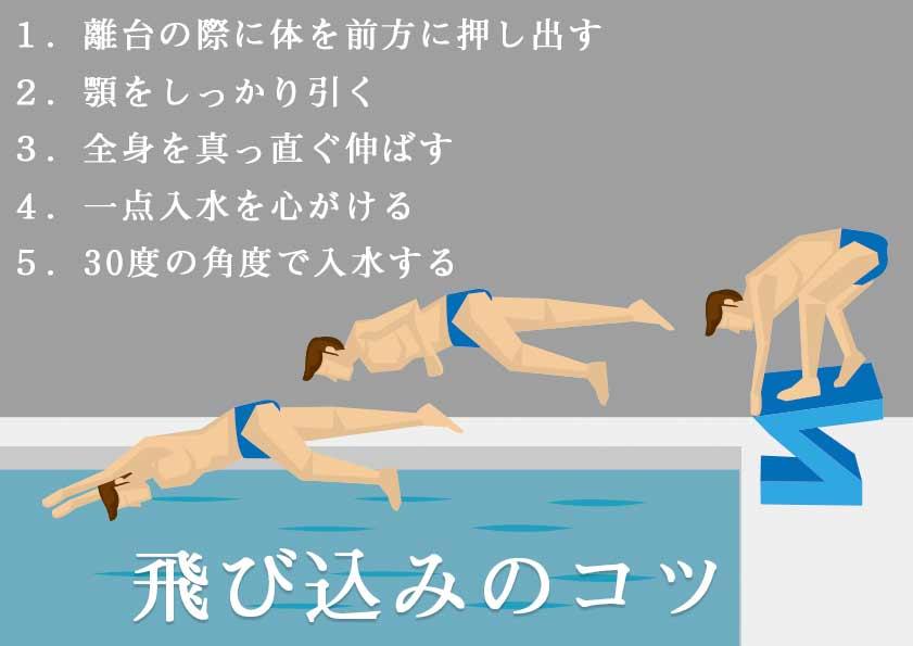 水泳スタート飛び込みのコツ