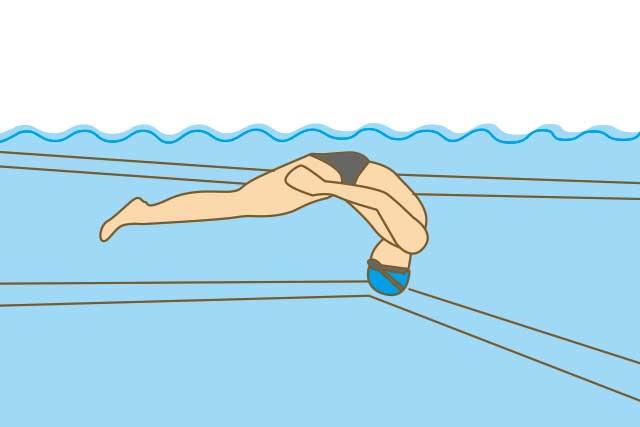 水泳のターン