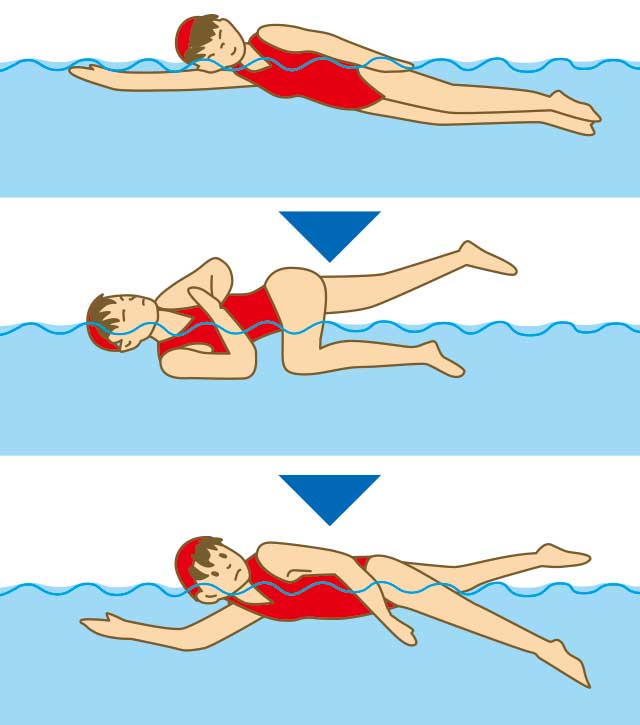 横泳ぎの手の動き